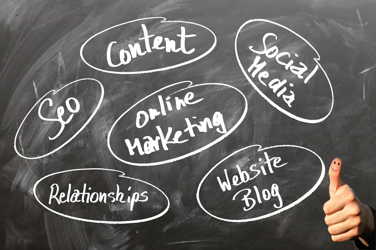 SEO, SEM Social Media, marketing Content